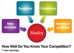 How Well Do You Know Your Competition?